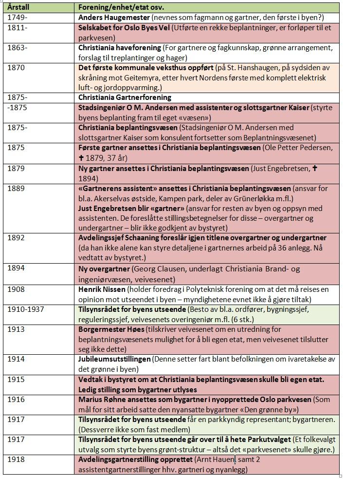 kronologi1